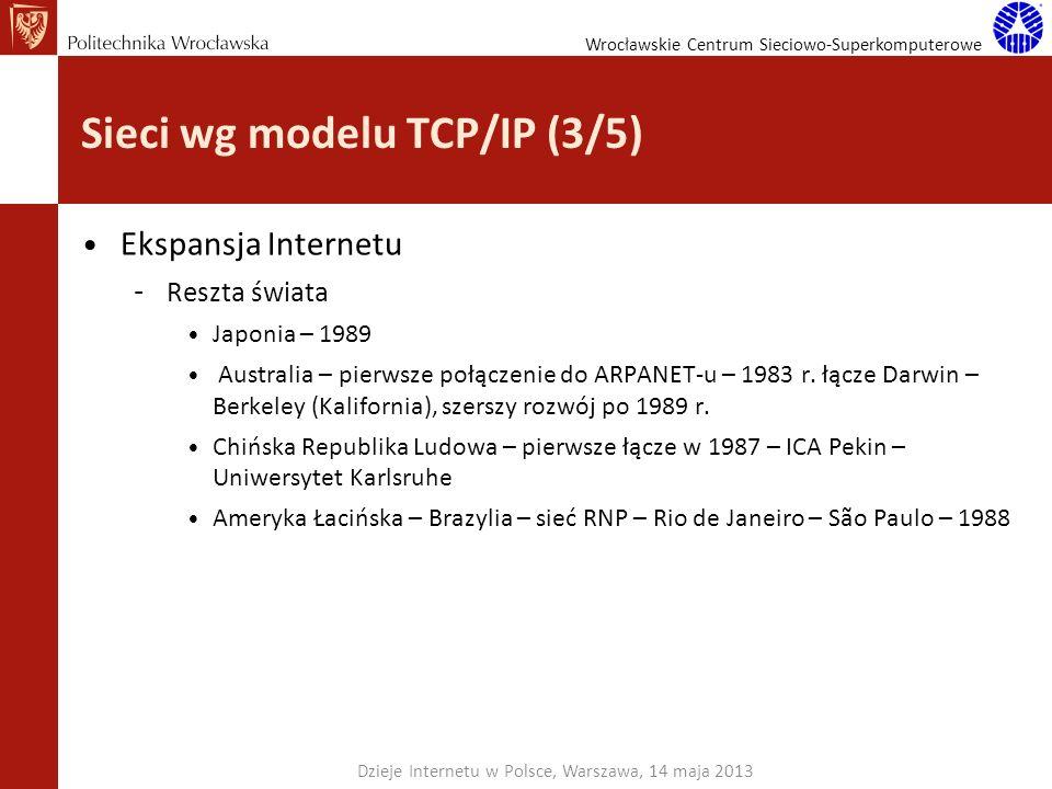 Sieci wg modelu TCP/IP (3/5)