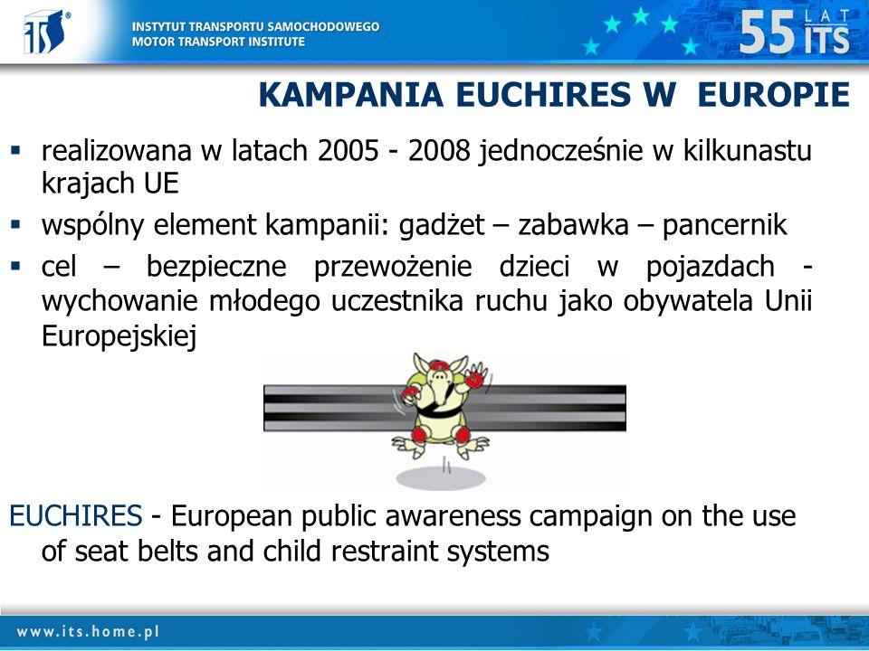 KAMPANIA EUCHIRES W EUROPIE