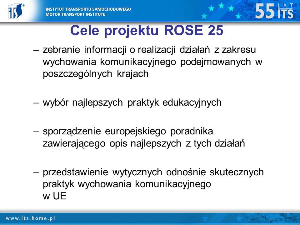 Cele projektu ROSE 25 zebranie informacji o realizacji działań z zakresu wychowania komunikacyjnego podejmowanych w poszczególnych krajach.