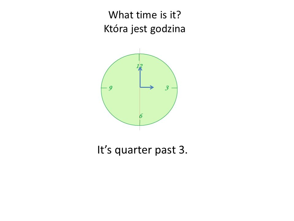 What time is it Która jest godzina It's quarter past 3.
