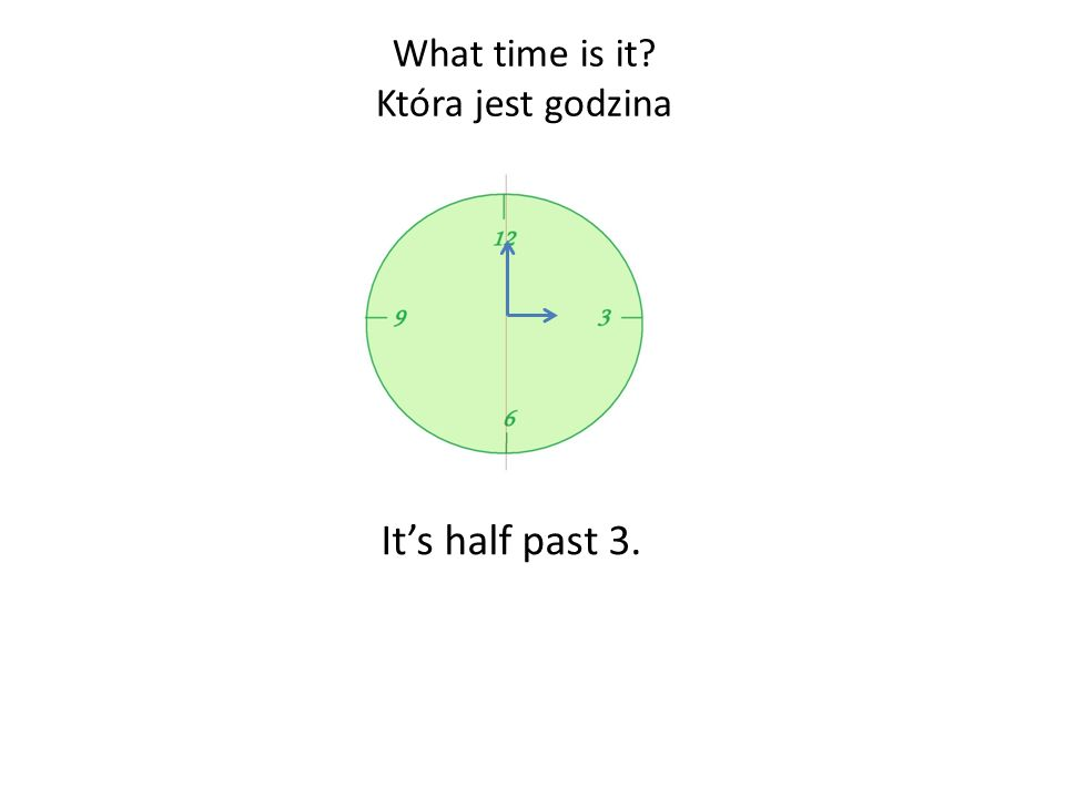What time is it Która jest godzina It's half past 3.