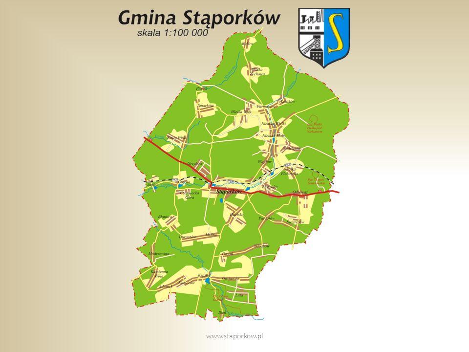 www.staporkow.pl