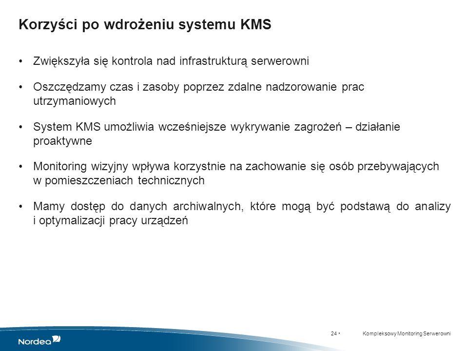 Korzyści po wdrożeniu systemu KMS