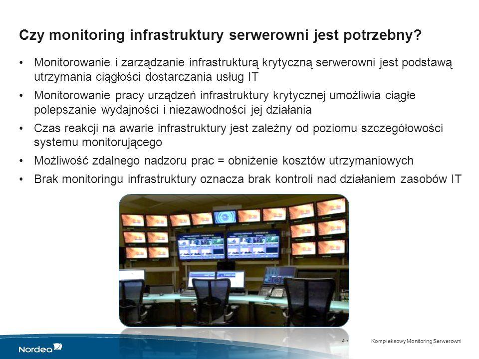 Czy monitoring infrastruktury serwerowni jest potrzebny