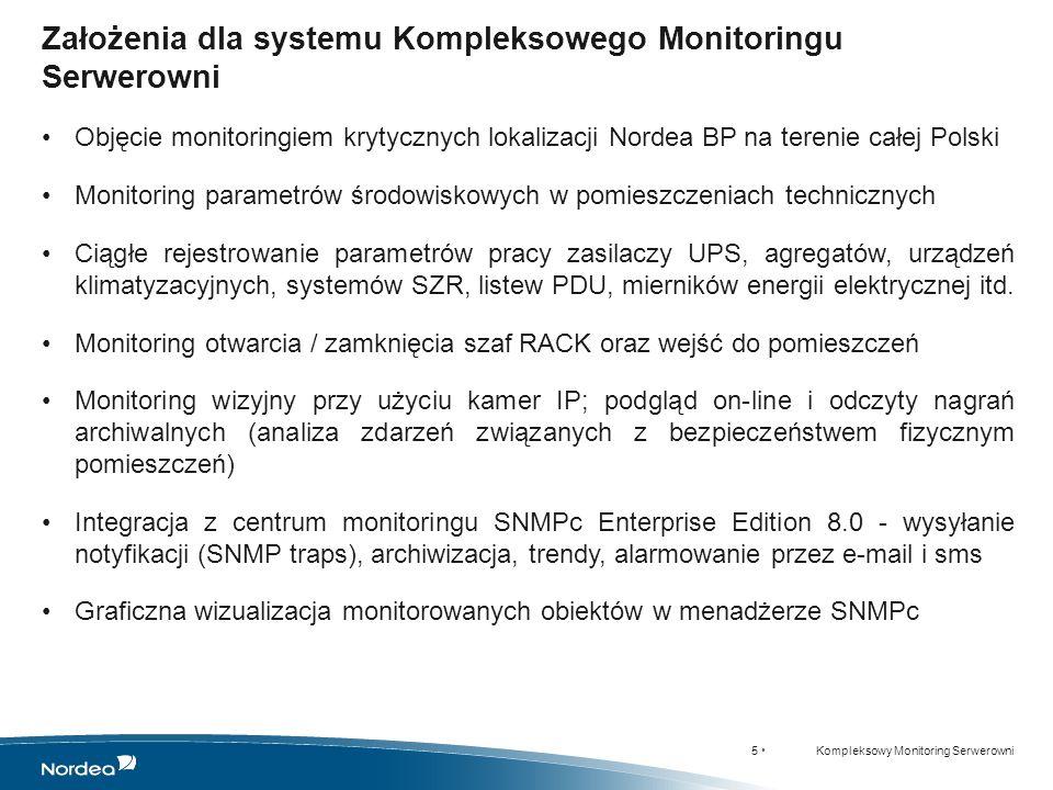 Założenia dla systemu Kompleksowego Monitoringu Serwerowni
