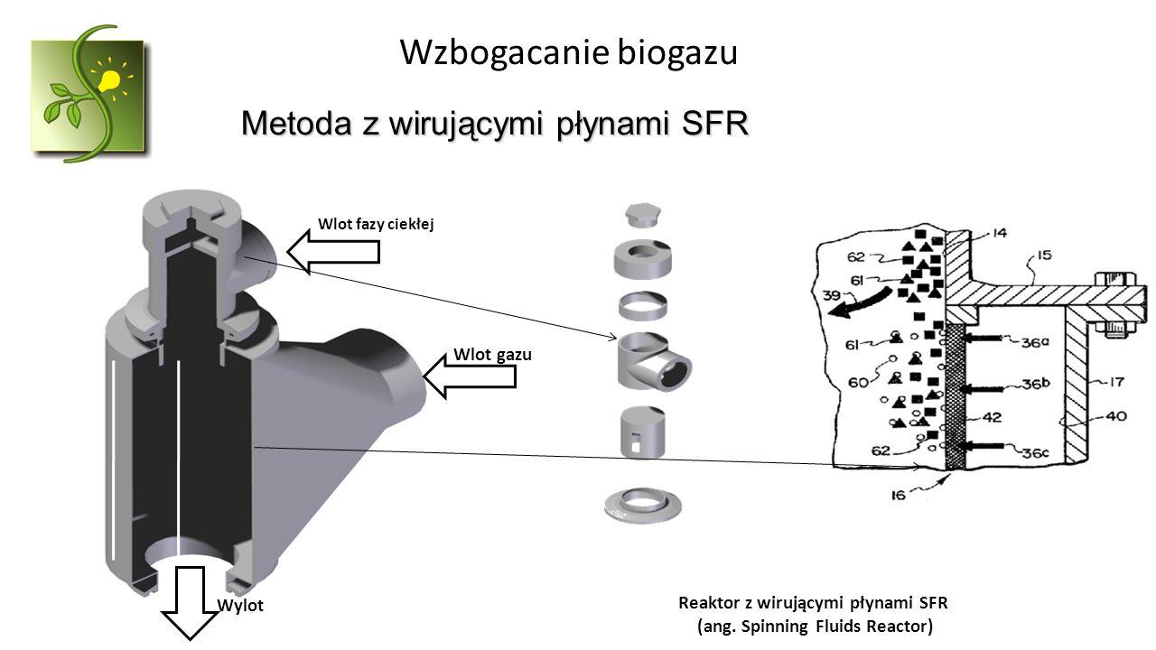 Metoda z wirującymi płynami SFR