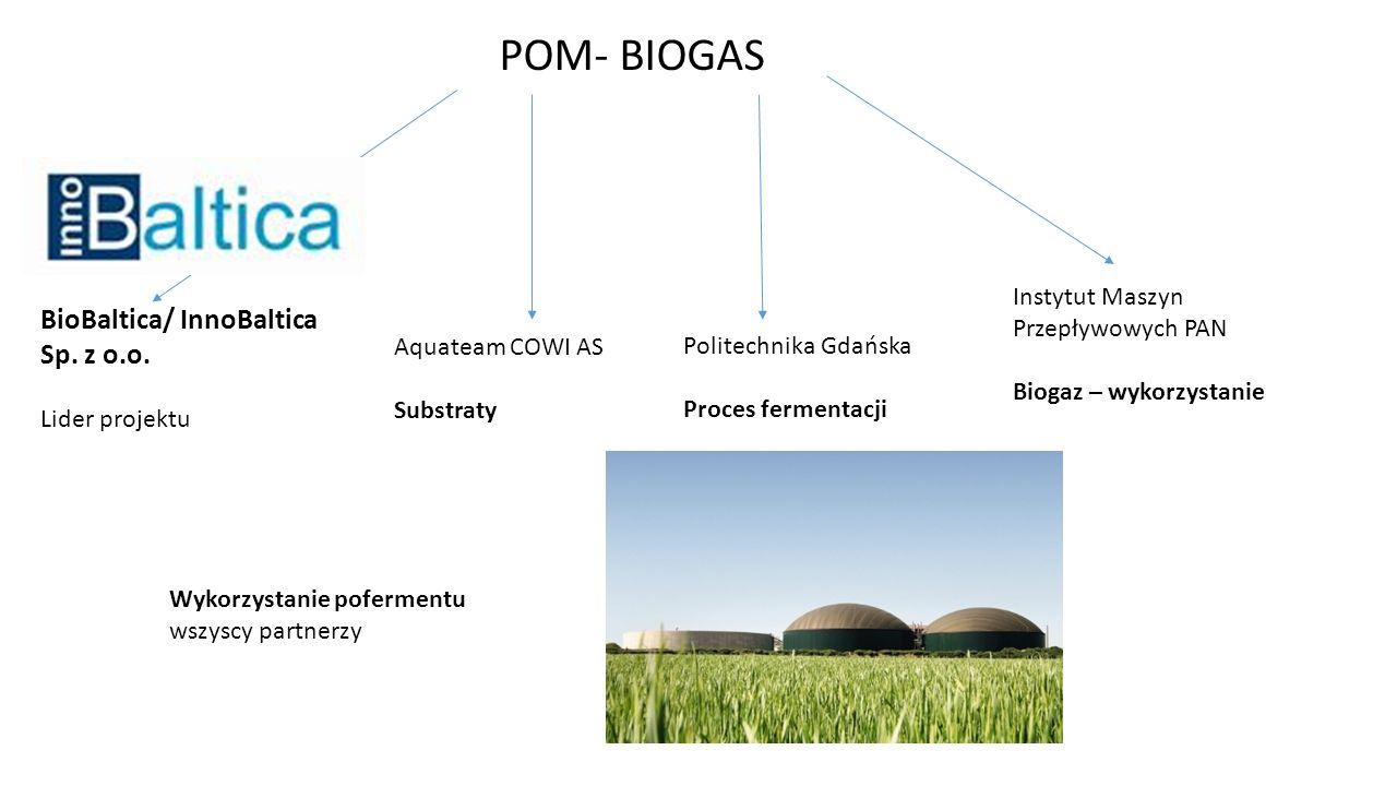 POM- BIOGAS BioBaltica/ InnoBaltica Sp. z o.o.