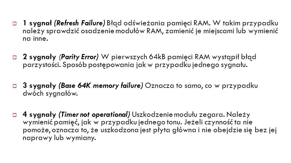 1 sygnał (Refresh Failure) Błąd odświeżania pamięci RAM