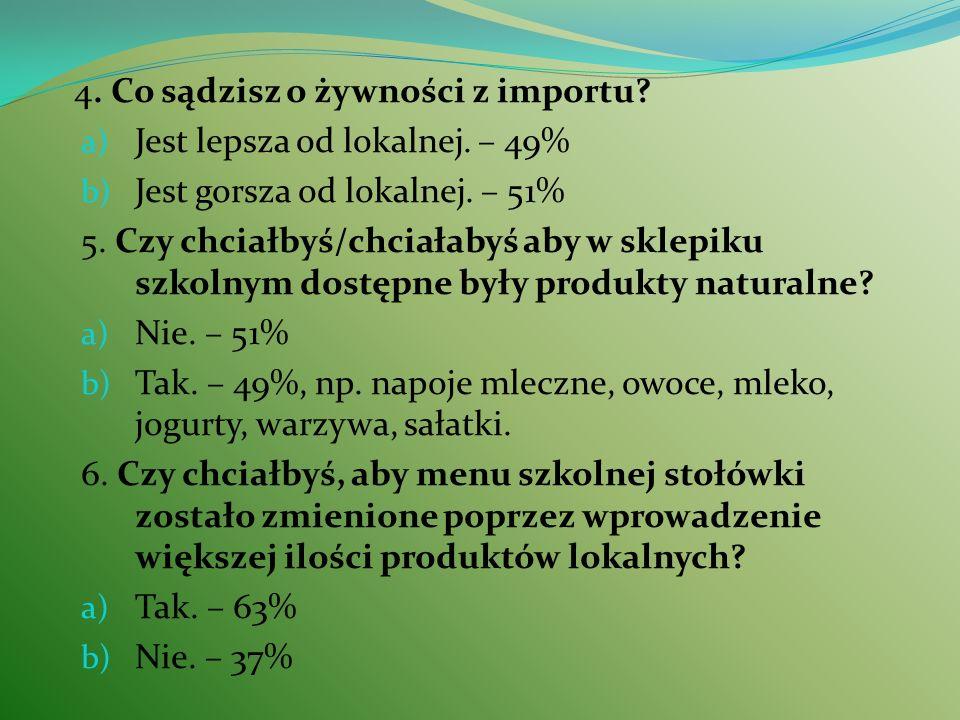 4. Co sądzisz o żywności z importu