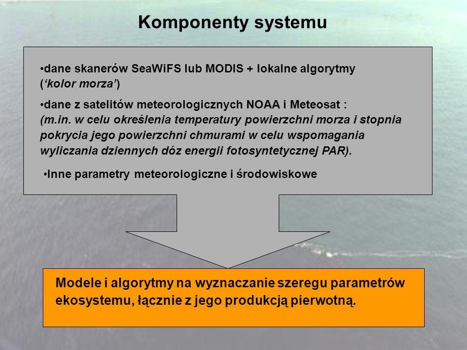 Komponenty systemu dane skanerów SeaWiFS lub MODIS + lokalne algorytmy ('kolor morza')