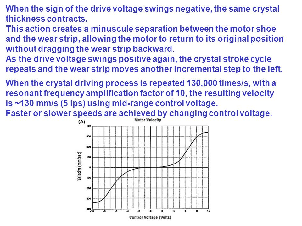 When the sign of the drive voltage swings negative, the same crystal