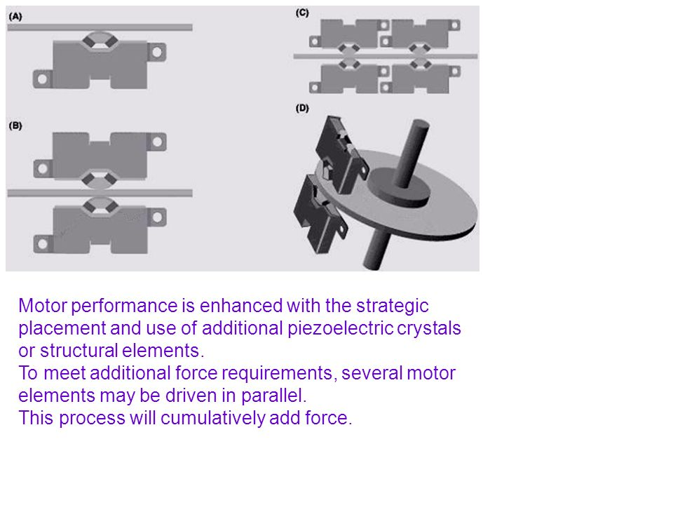 Motor performance is enhanced with the strategic