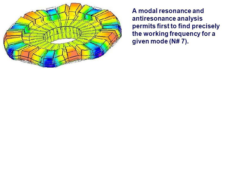 A modal resonance and antiresonance analysis