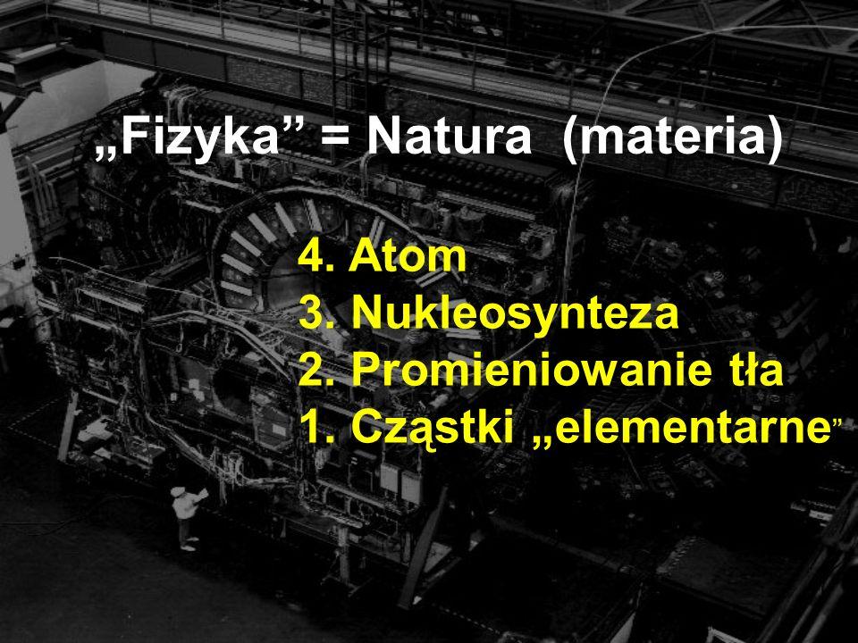 """Fizyka = Natura (materia)"