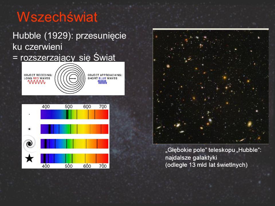 Wszechświat Hubble (1929): przesunięcie ku czerwieni