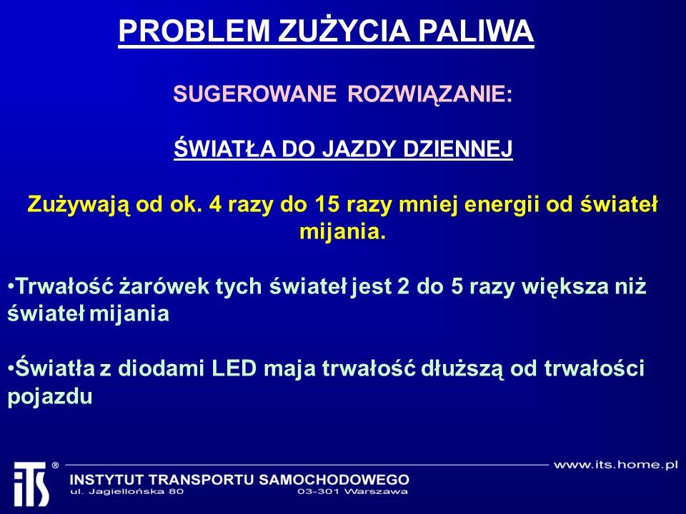 PROBLEM ZUŻYCIA PALIWA