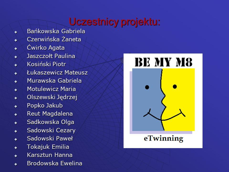 Uczestnicy projektu: Bańkowska Gabriela Czerwińska Żaneta Ćwirko Agata