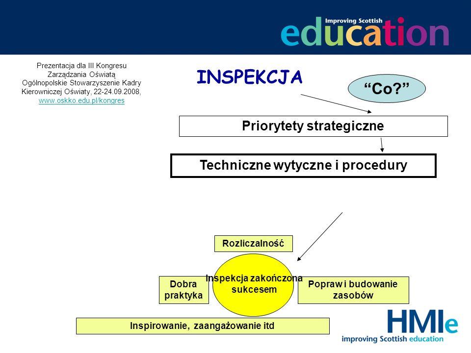 INSPEKCJA Co What Priorytety strategiczne