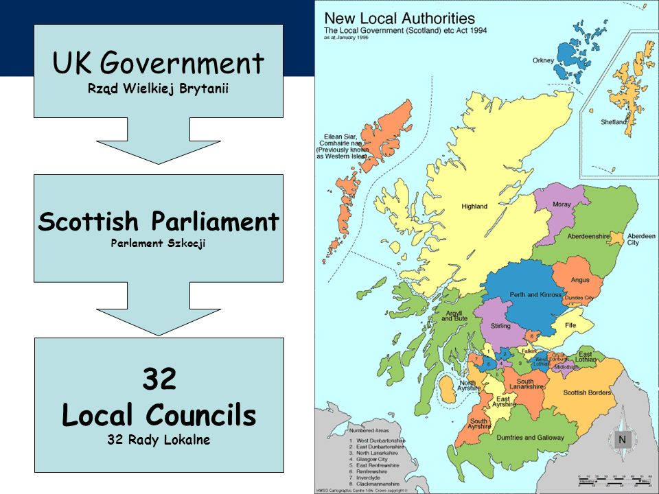 Scottish Parliament Parlament Szkocji Local Councils 32 Rady Lokalne