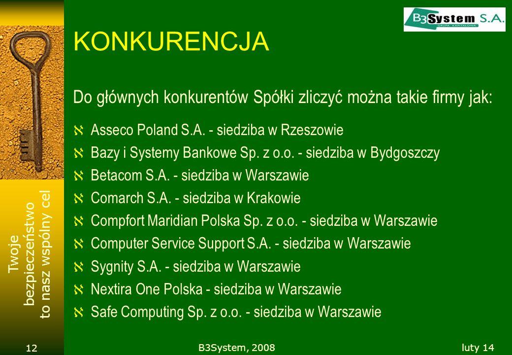 KONKURENCJA Do głównych konkurentów Spółki zliczyć można takie firmy jak: Asseco Poland S.A. - siedziba w Rzeszowie.