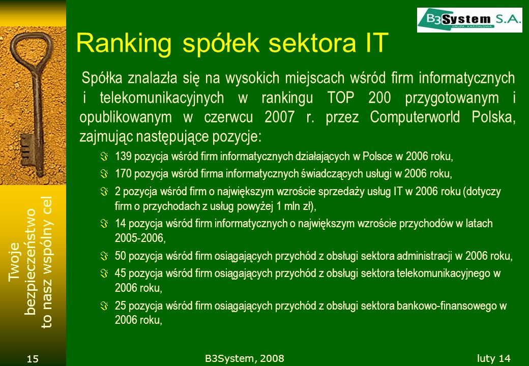 Ranking spółek sektora IT