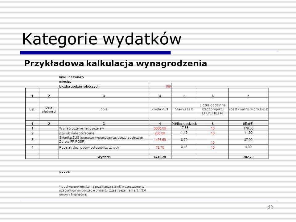 Kategorie wydatków Przykładowa kalkulacja wynagrodzenia