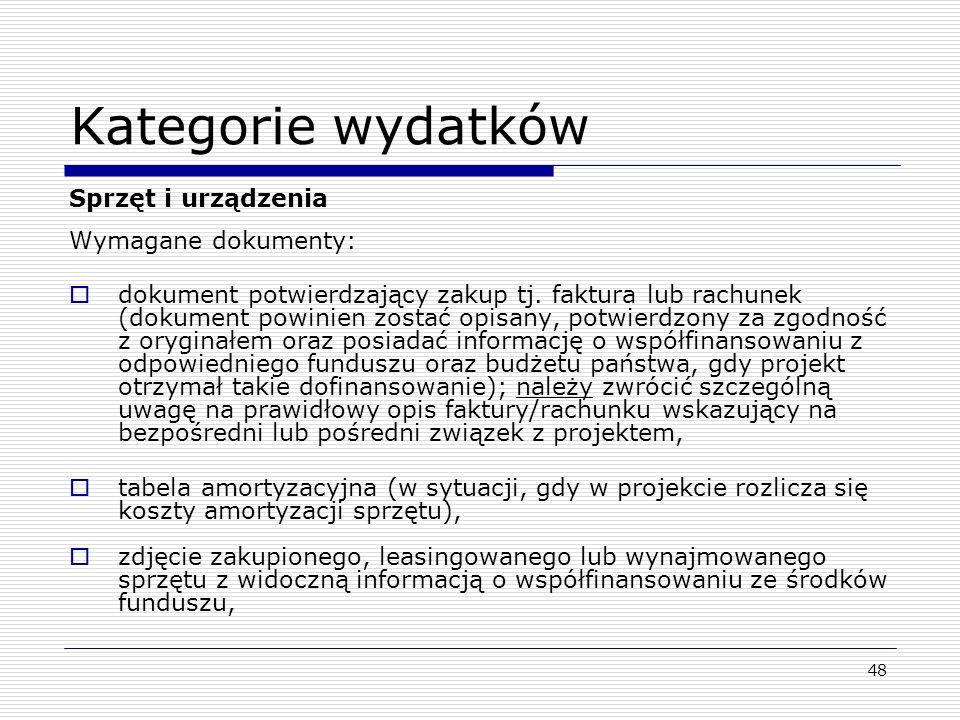 Kategorie wydatków Sprzęt i urządzenia Wymagane dokumenty: