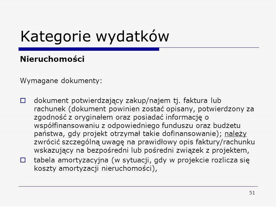 Kategorie wydatków Nieruchomości Wymagane dokumenty:
