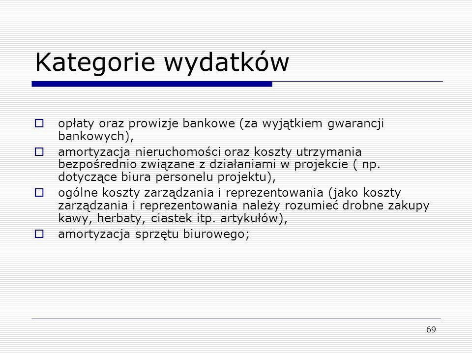 Kategorie wydatków opłaty oraz prowizje bankowe (za wyjątkiem gwarancji bankowych),