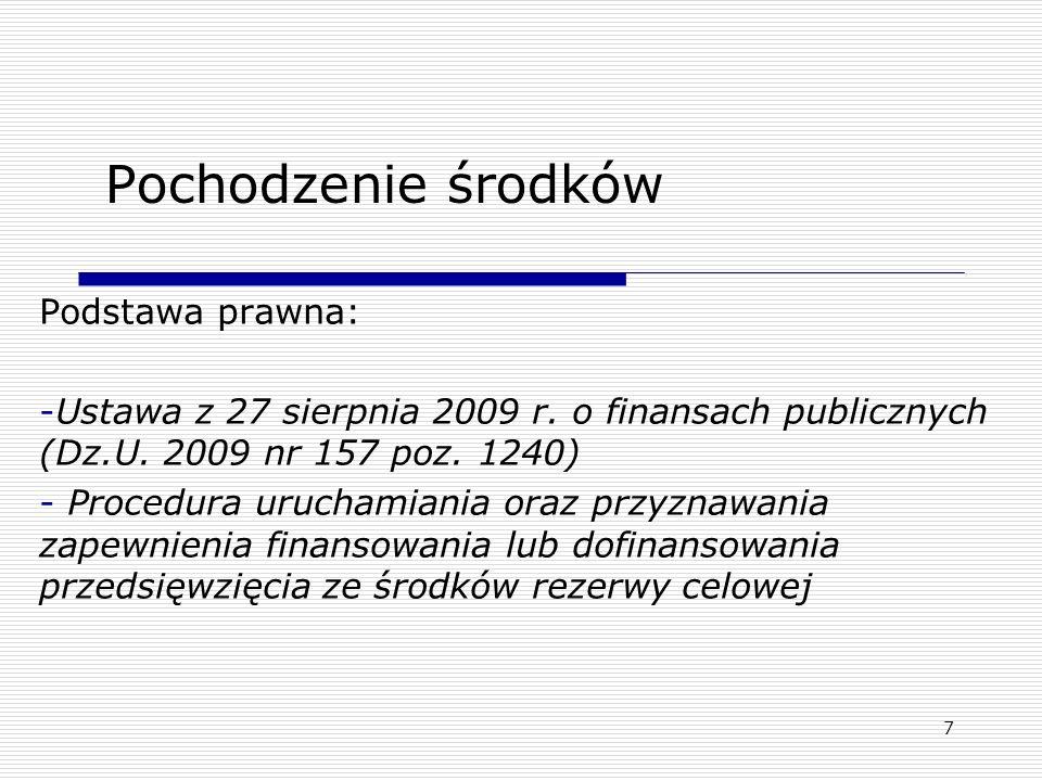 Pochodzenie środków Podstawa prawna:
