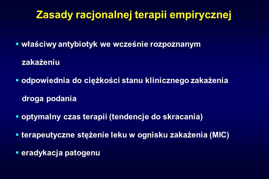 Zasady racjonalnej terapii empirycznej