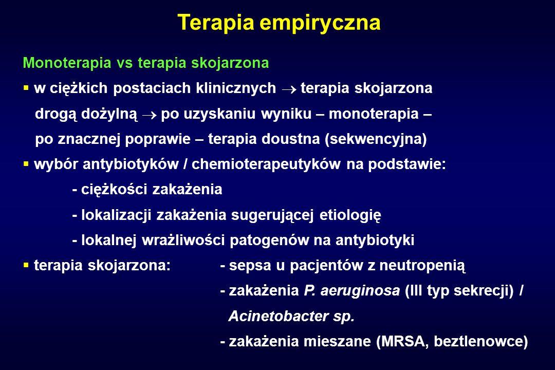 Terapia empiryczna Monoterapia vs terapia skojarzona
