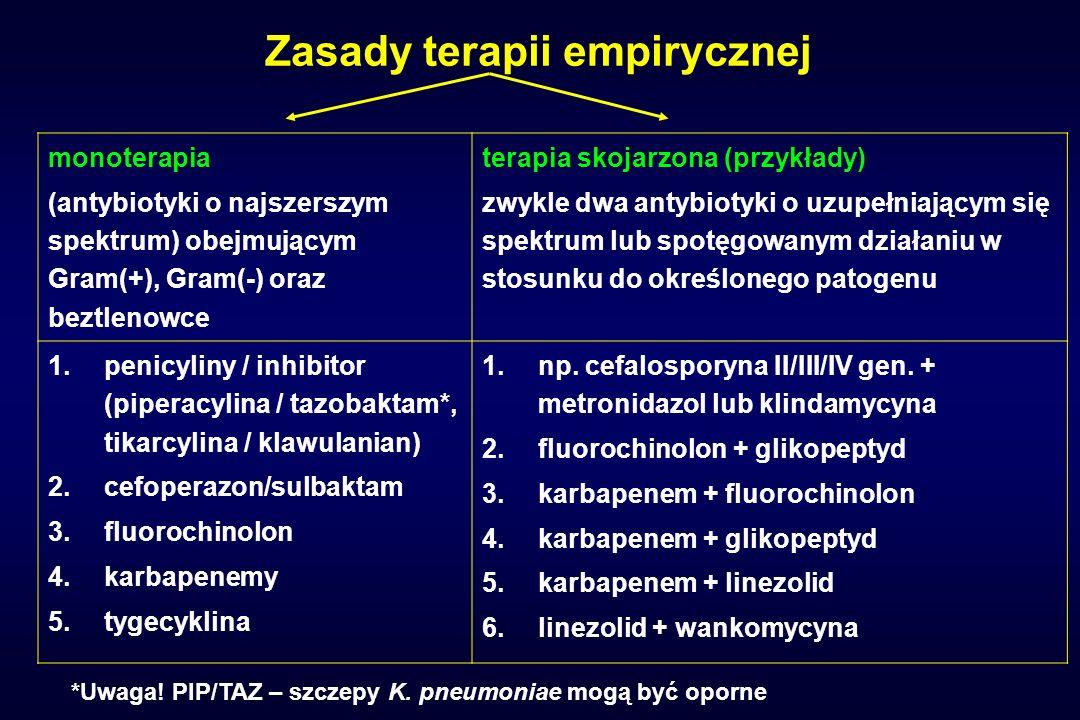 Zasady terapii empirycznej