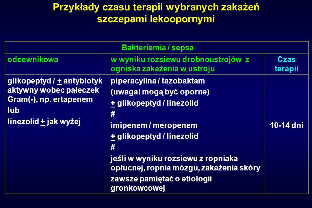 Przykłady czasu terapii wybranych zakażeń szczepami lekoopornymi