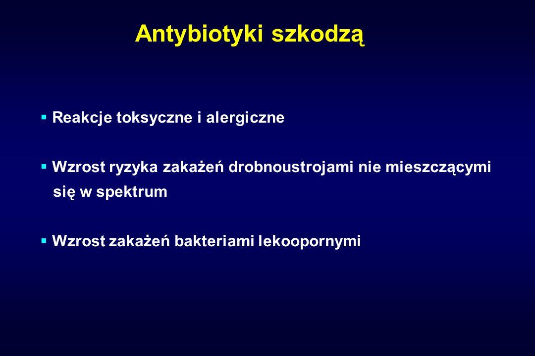 Antybiotyki szkodzą Reakcje toksyczne i alergiczne