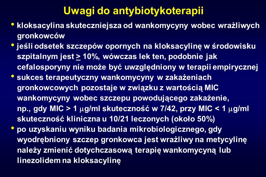 Uwagi do antybiotykoterapii