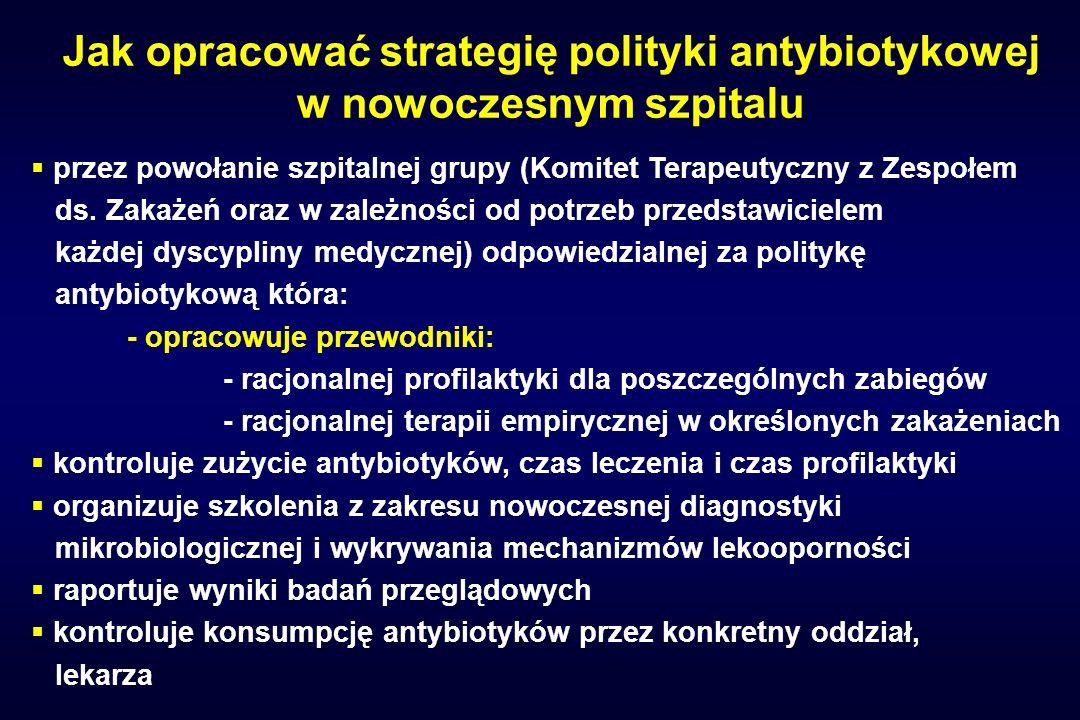 Jak opracować strategię polityki antybiotykowej w nowoczesnym szpitalu