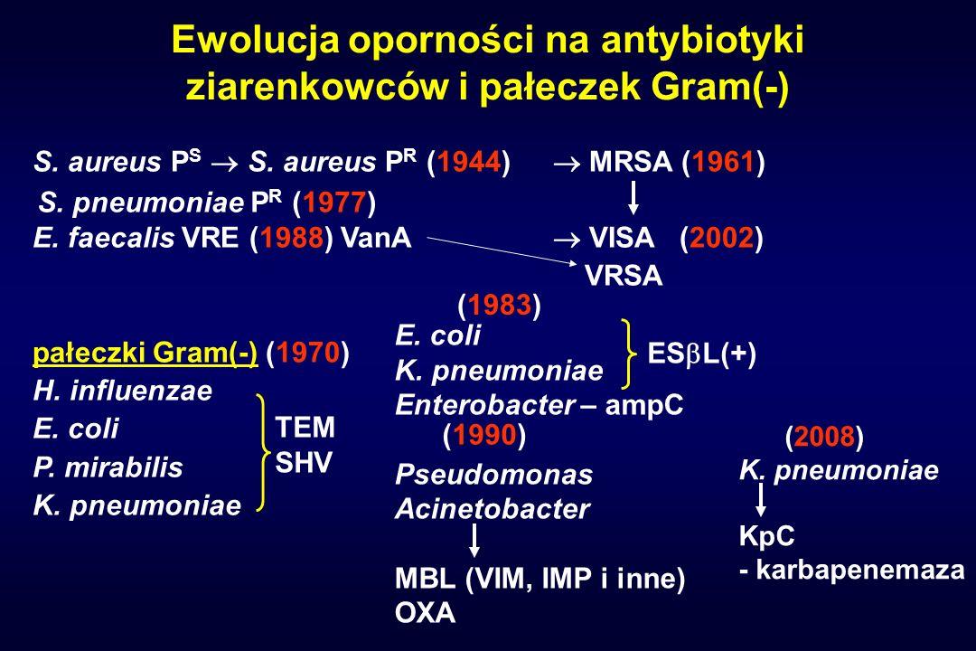 Ewolucja oporności na antybiotyki ziarenkowców i pałeczek Gram(-)