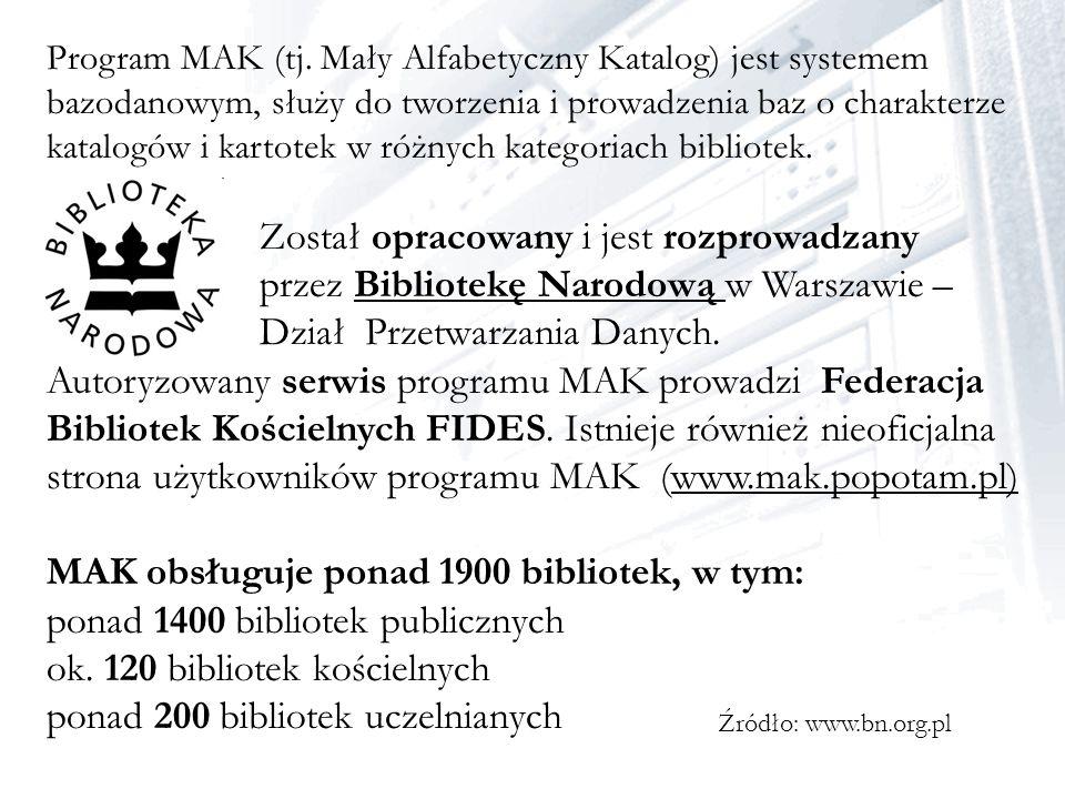 MAK obsługuje ponad 1900 bibliotek, w tym: