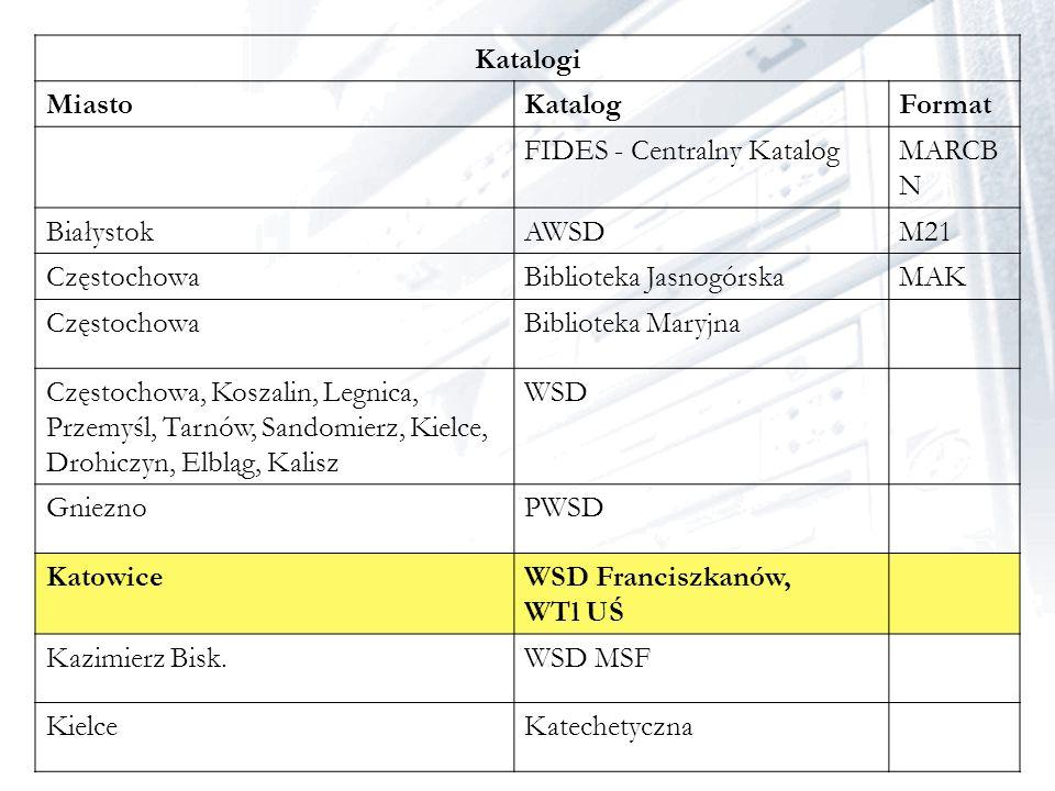Katalogi Miasto. Katalog. Format. FIDES - Centralny Katalog. MARCBN. Białystok. AWSD. M21. Częstochowa.