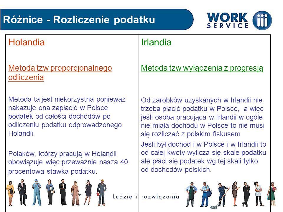 Różnice - Rozliczenie podatku