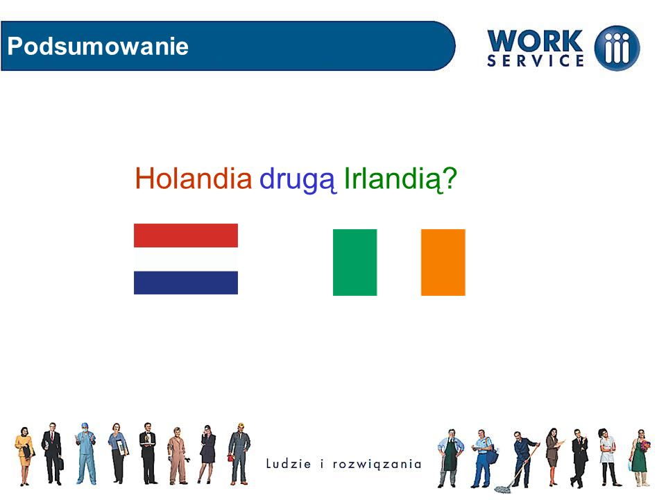 Holandia drugą Irlandią