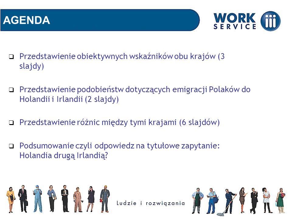 AGENDA Przedstawienie obiektywnych wskaźników obu krajów (3 slajdy)