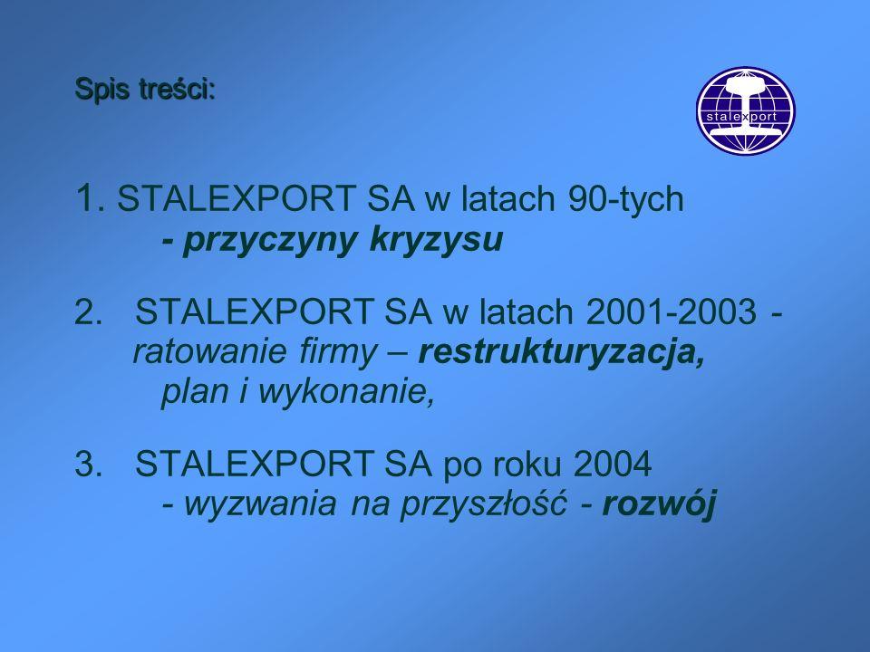1. STALEXPORT SA w latach 90-tych - przyczyny kryzysu