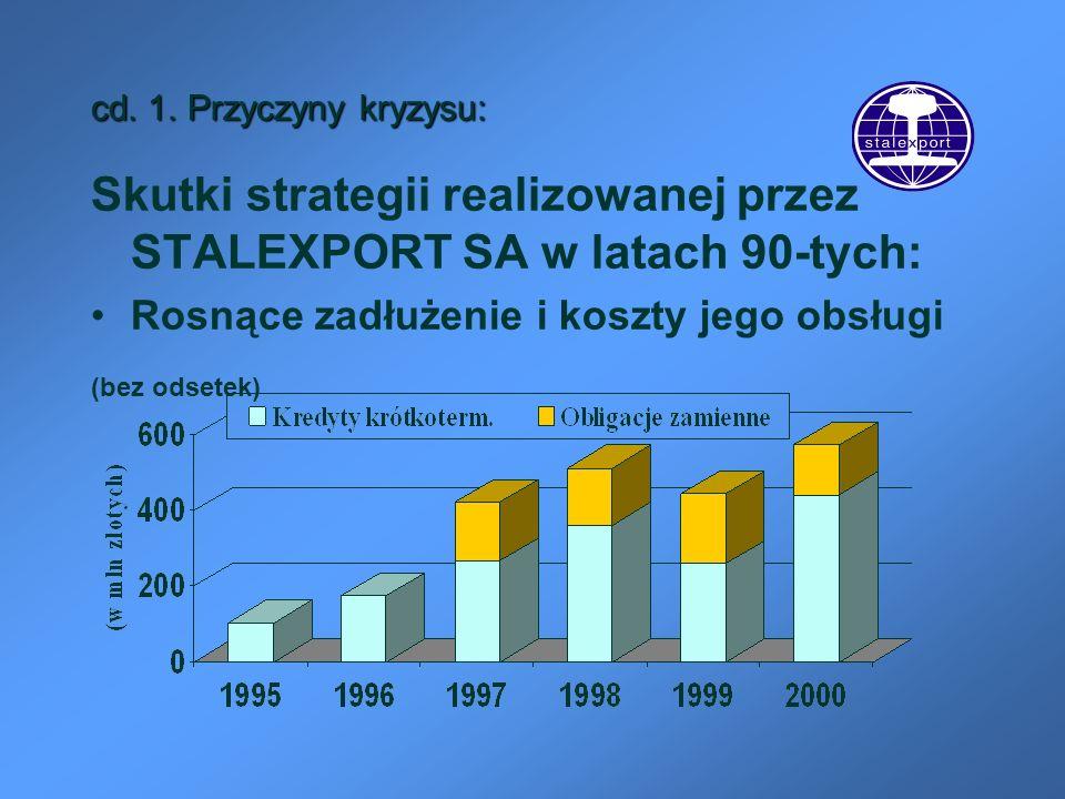 Skutki strategii realizowanej przez STALEXPORT SA w latach 90-tych:
