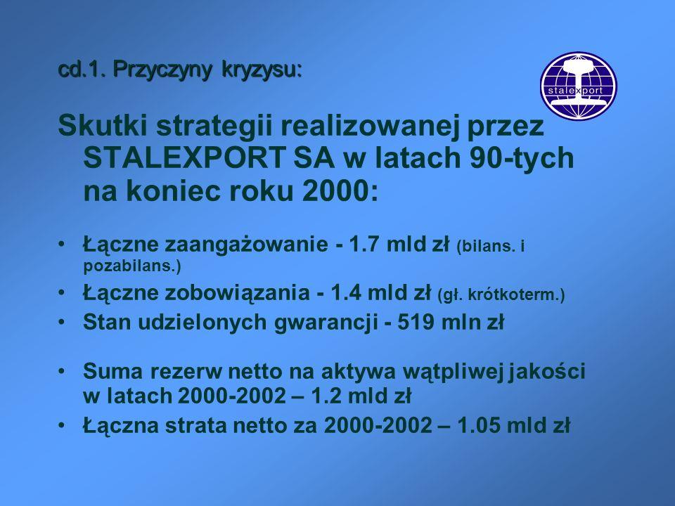 cd.1. Przyczyny kryzysu: Skutki strategii realizowanej przez STALEXPORT SA w latach 90-tych na koniec roku 2000: