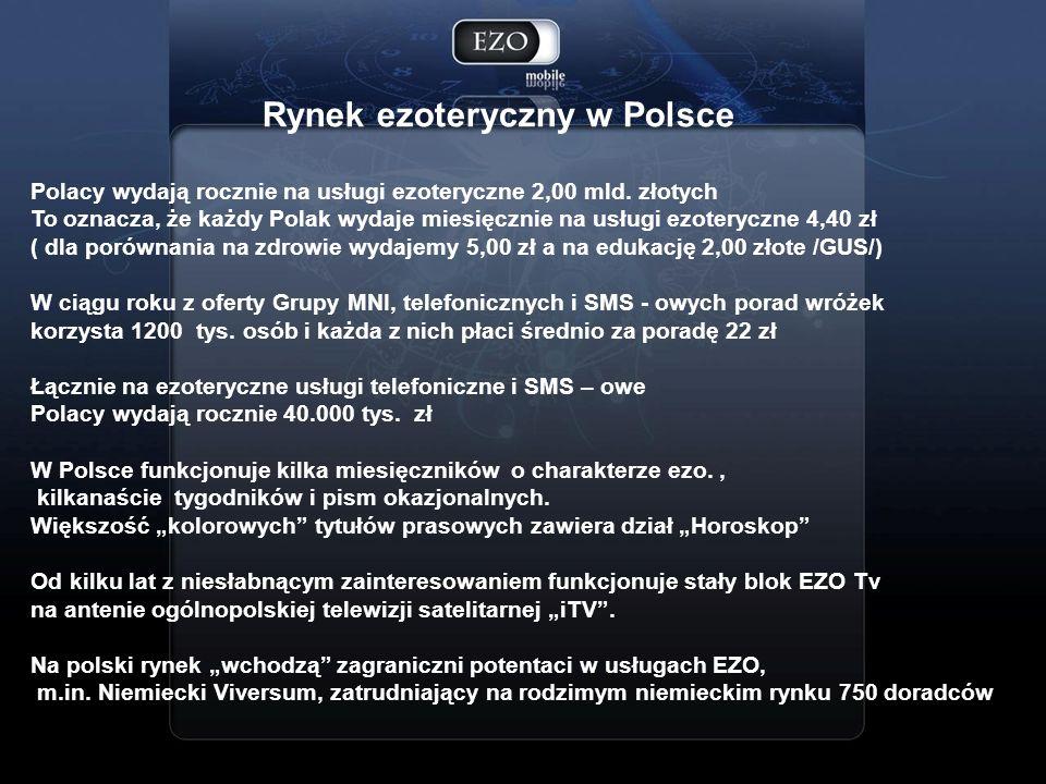 Rynek ezoteryczny w Polsce