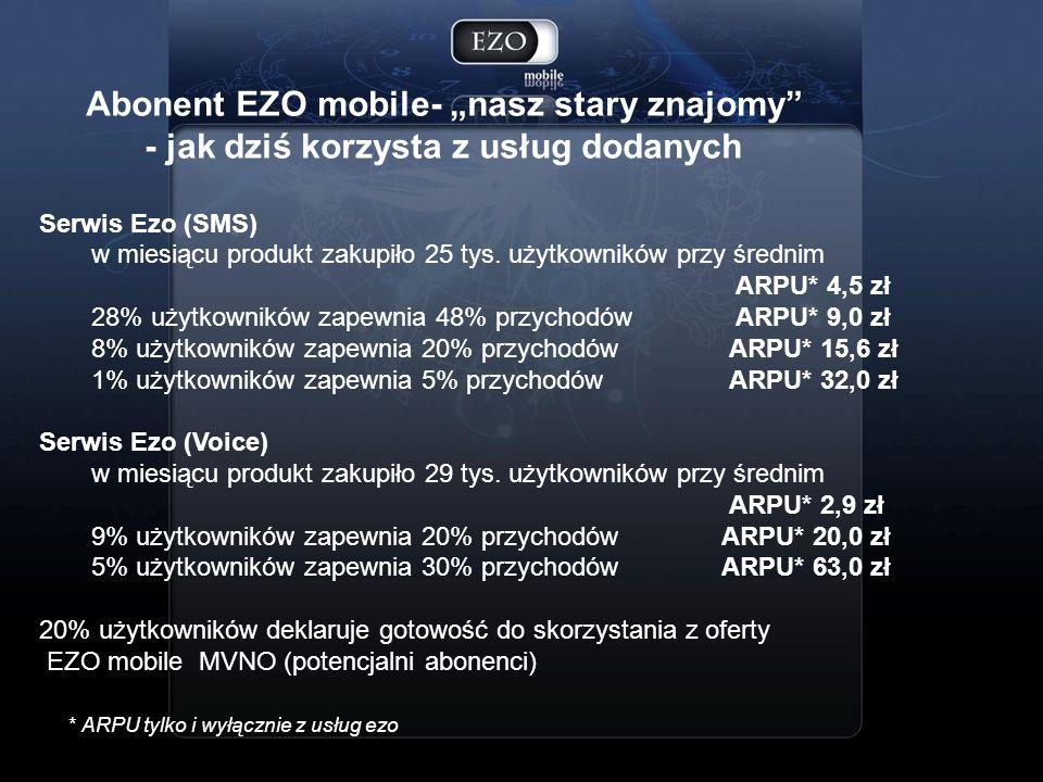"""Abonent EZO mobile- """"nasz stary znajomy"""