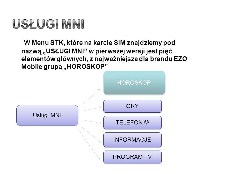 Usługi MNI