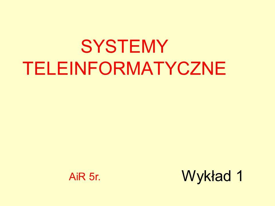 SYSTEMY TELEINFORMATYCZNE